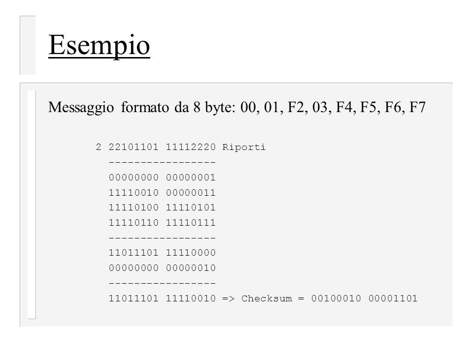 Messaggio formato da 8 byte: 00, 01, F2, 03, F4, F5, F6, F7 2 22101101 11112220 Riporti ----------------- 00000000 00000001 11110010 00000011 11110100 11110101 11110110 11110111 ----------------- 11011101 11110000 00000000 00000010 ----------------- 11011101 11110010 => Checksum = 00100010 00001101 Esempio