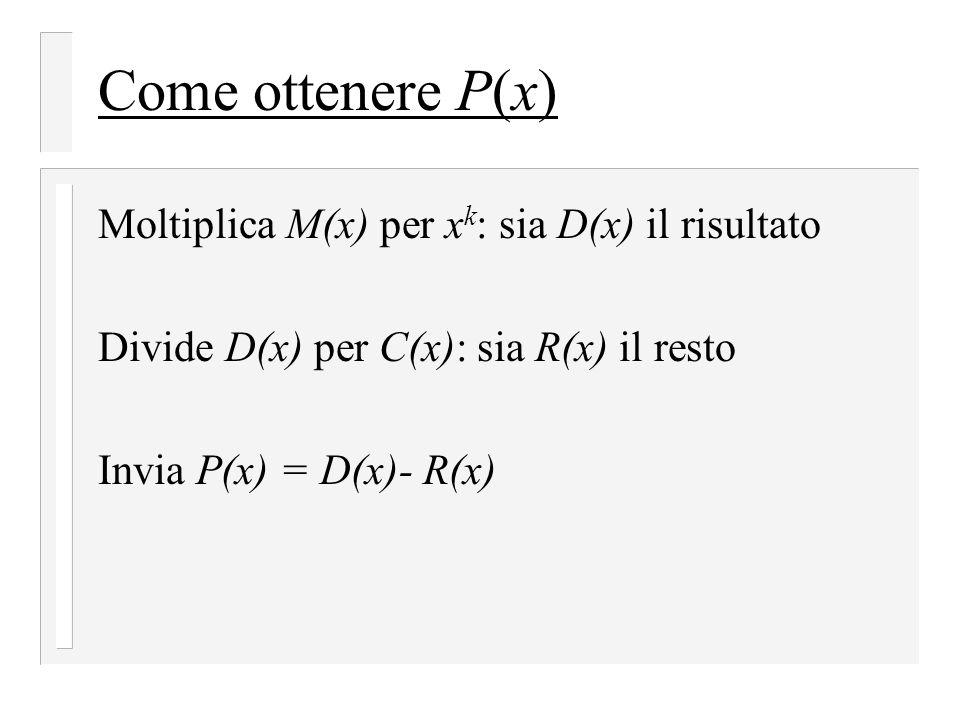 Come ottenere P(x) Moltiplica M(x) per x k : sia D(x) il risultato Divide D(x) per C(x): sia R(x) il resto Invia P(x) = D(x)- R(x)