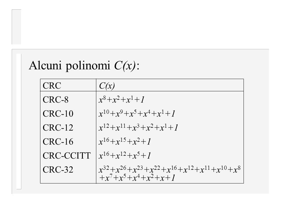 Alcuni polinomi C(x): CRC CRC-8 CRC-10 CRC-12 CRC-16 CRC-CCITT CRC-32 C(x) x 8 +x 2 +x 1 +1 x 10 +x 9 +x 5 +x 4 +x 1 +1 x 12 +x 11 +x 3 +x 2 +x 1 +1 x 16 +x 15 +x 2 +1 x 16 +x 12 +x 5 +1 x 32 +x 26 +x 23 +x 22 +x 16 +x 12 +x 11 +x 10 +x 8 +x 7 +x 5 +x 4 +x 2 +x+1