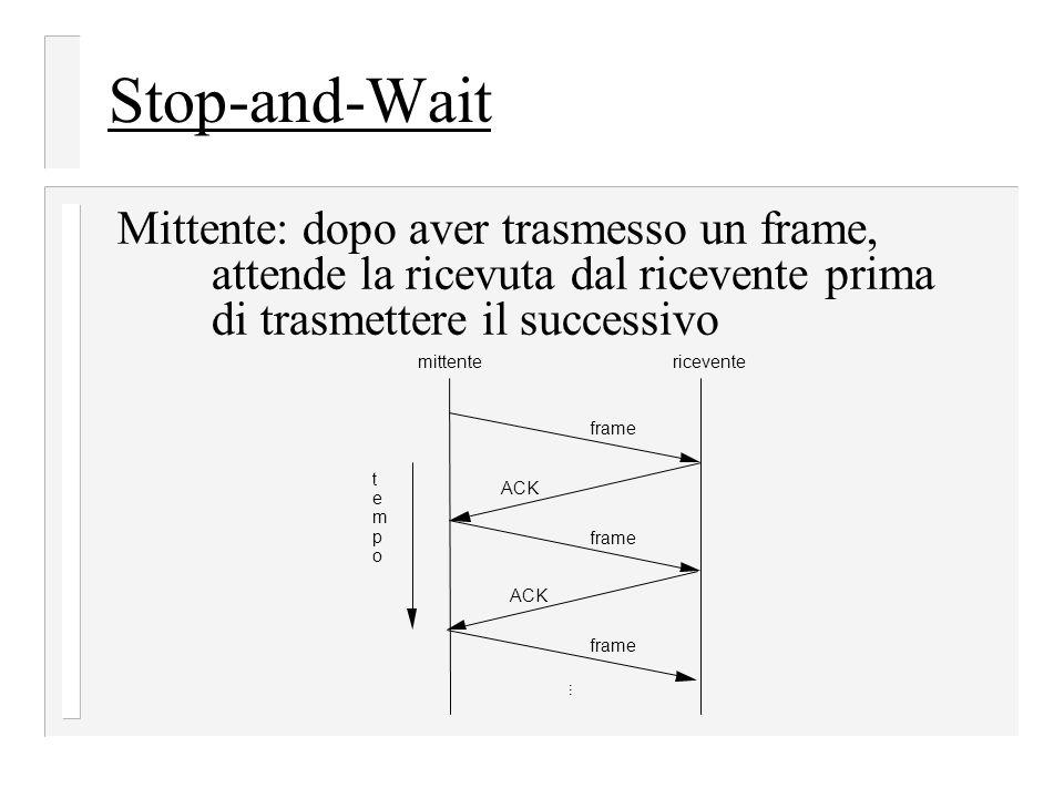 Stop-and-Wait Mittente: dopo aver trasmesso un frame, attende la ricevuta dal ricevente prima di trasmettere il successivo frame...