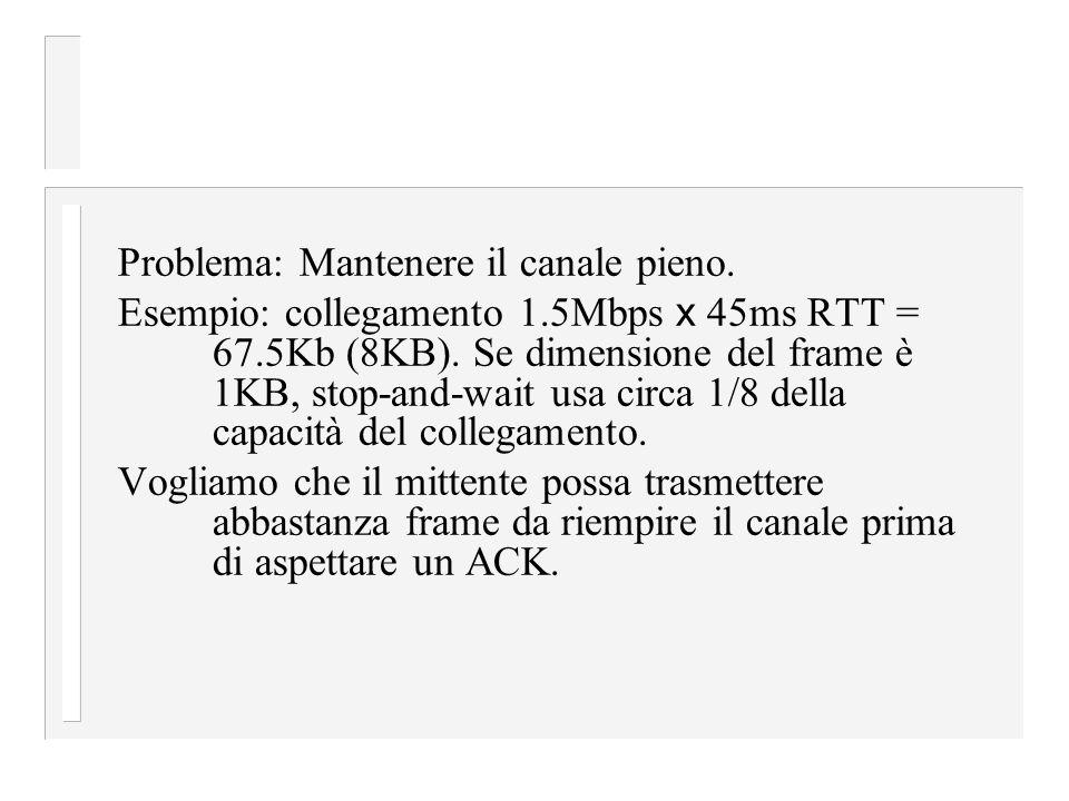 Problema: Mantenere il canale pieno. Esempio: collegamento 1.5Mbps x 45ms RTT = 67.5Kb (8KB). Se dimensione del frame è 1KB, stop-and-wait usa circa 1