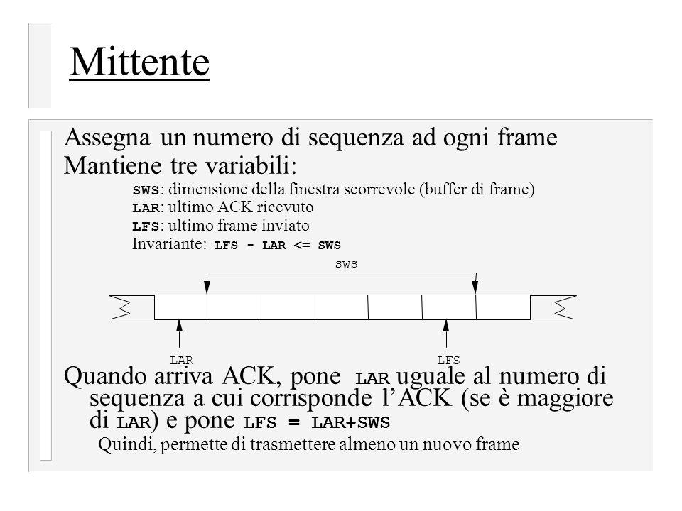 Quando arriva ACK, pone LAR uguale al numero di sequenza a cui corrisponde l'ACK (se è maggiore di LAR ) e pone LFS = LAR+SWS Quindi, permette di trasmettere almeno un nuovo frame Assegna un numero di sequenza ad ogni frame Mantiene tre variabili: SWS : dimensione della finestra scorrevole (buffer di frame) LAR : ultimo ACK ricevuto LFS : ultimo frame inviato Invariante: LFS - LAR <= SWS sws LARLFS Mittente