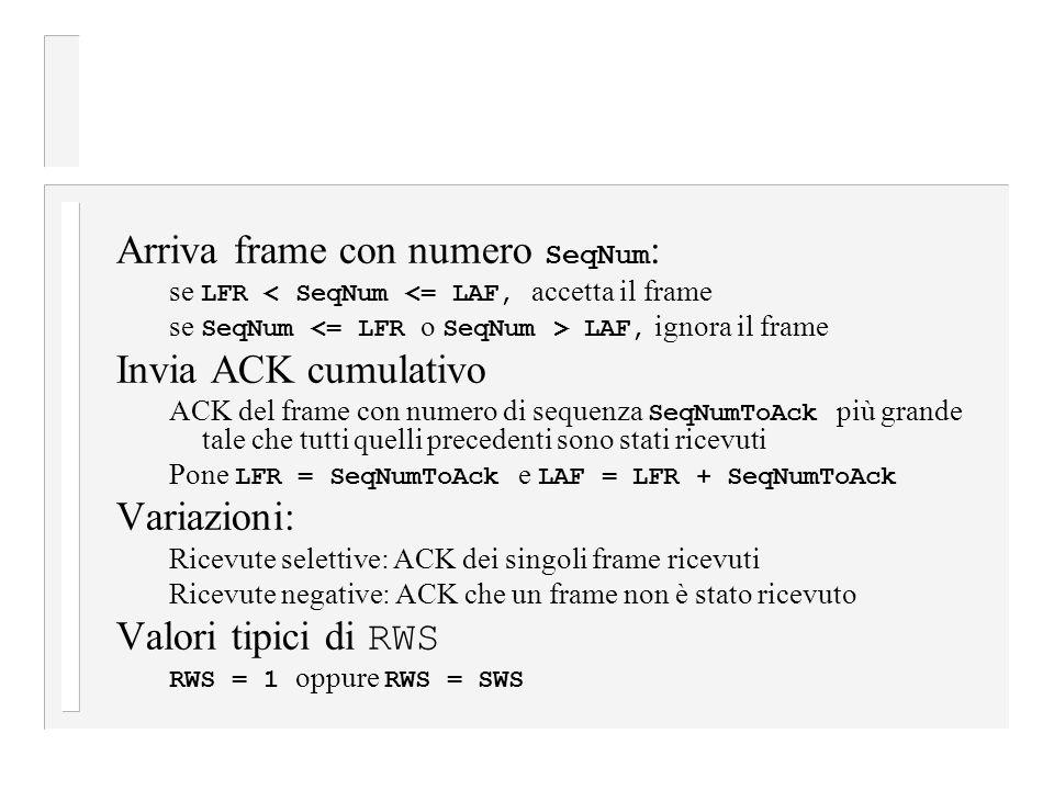 Arriva frame con numero SeqNum : se LFR < SeqNum <= LAF, accetta il frame se SeqNum LAF, ignora il frame Invia ACK cumulativo ACK del frame con numero di sequenza SeqNumToAck più grande tale che tutti quelli precedenti sono stati ricevuti Pone LFR = SeqNumToAck e LAF = LFR + SeqNumToAck Variazioni: Ricevute selettive: ACK dei singoli frame ricevuti Ricevute negative: ACK che un frame non è stato ricevuto Valori tipici di RWS RWS = 1 oppure RWS = SWS
