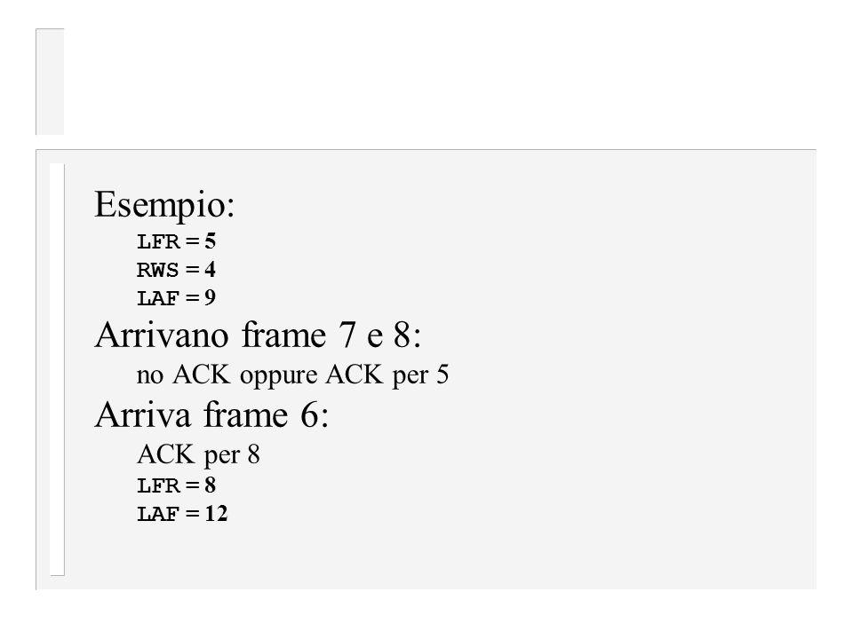 Esempio: LFR = 5 RWS = 4 LAF = 9 Arrivano frame 7 e 8: no ACK oppure ACK per 5 Arriva frame 6: ACK per 8 LFR = 8 LAF = 12
