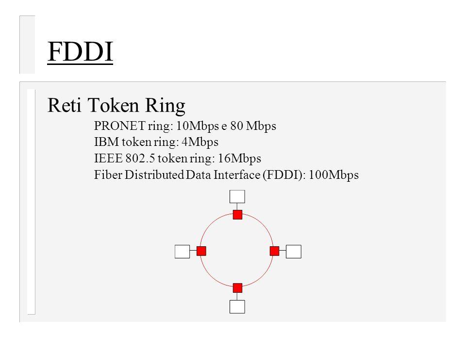 FDDI Reti Token Ring PRONET ring: 10Mbps e 80 Mbps IBM token ring: 4Mbps IEEE 802.5 token ring: 16Mbps Fiber Distributed Data Interface (FDDI): 100Mbps