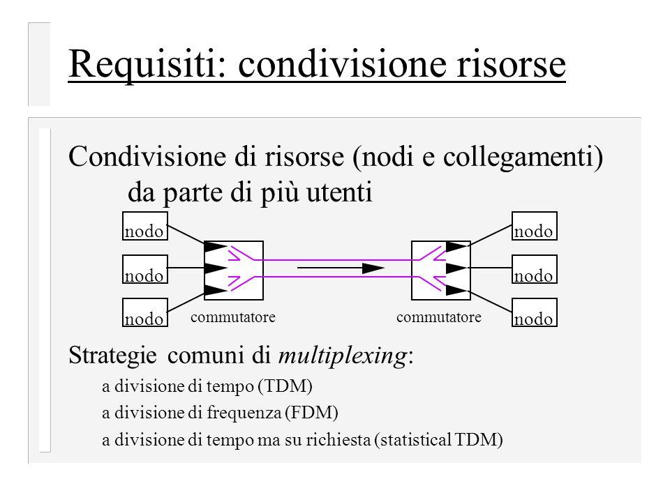 Requisiti: condivisione risorse Condivisione di risorse (nodi e collegamenti) da parte di più utenti nodo commutatore Strategie comuni di multiplexing: a divisione di tempo (TDM) a divisione di frequenza (FDM) a divisione di tempo ma su richiesta (statistical TDM)