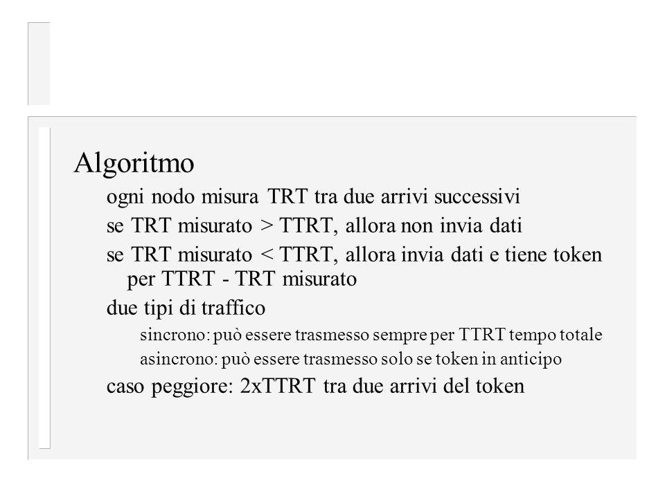 Algoritmo ogni nodo misura TRT tra due arrivi successivi se TRT misurato > TTRT, allora non invia dati se TRT misurato < TTRT, allora invia dati e tiene token per TTRT - TRT misurato due tipi di traffico sincrono: può essere trasmesso sempre per TTRT tempo totale asincrono: può essere trasmesso solo se token in anticipo caso peggiore: 2xTTRT tra due arrivi del token