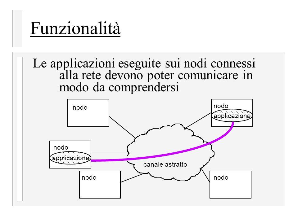 Version (4): attualmente 4 Hlen (4): numero di parole nell'header TOS (8): tipo di servizio (spesso non usato) Length (16): numeri di byte nel pacchetto Ident (16) e Flags/Offset (16): frammentazione TTL (8): numero di salti rimasti Protocol (8): chiave di demux (TCP=6, UDP=17) Checksum (16): dell'header solo DestinationAddr & SourceAddr (32)