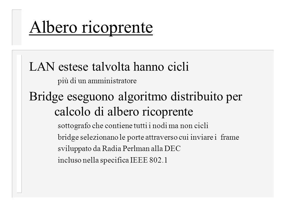 Albero ricoprente LAN estese talvolta hanno cicli più di un amministratore Bridge eseguono algoritmo distribuito per calcolo di albero ricoprente sottografo che contiene tutti i nodi ma non cicli bridge selezionano le porte attraverso cui inviare i frame sviluppato da Radia Perlman alla DEC incluso nella specifica IEEE 802.1