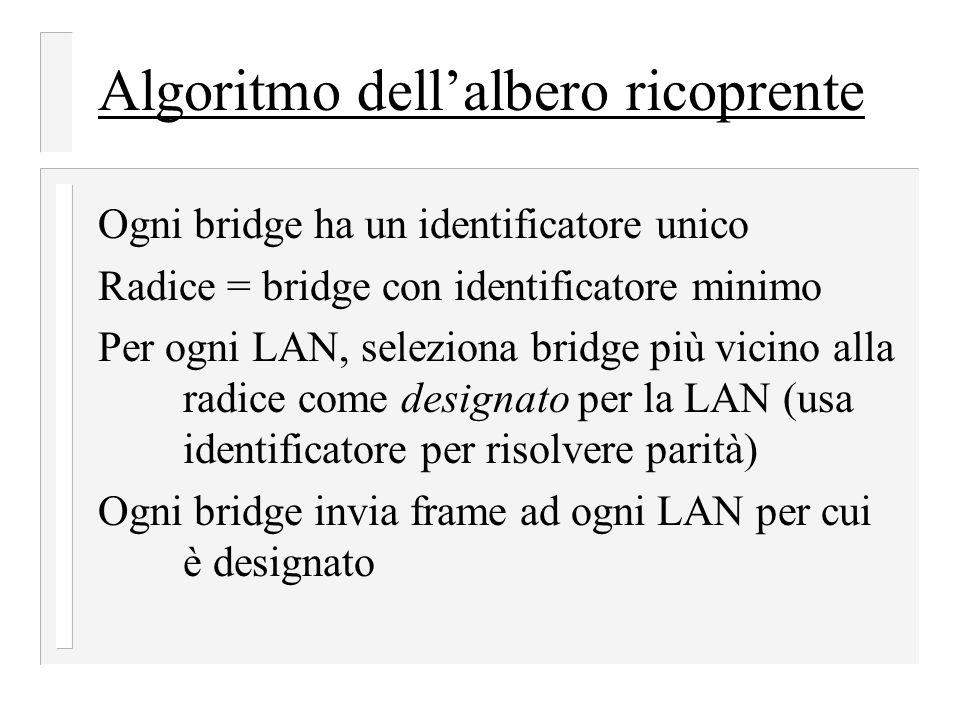 Algoritmo dell'albero ricoprente Ogni bridge ha un identificatore unico Radice = bridge con identificatore minimo Per ogni LAN, seleziona bridge più vicino alla radice come designato per la LAN (usa identificatore per risolvere parità) Ogni bridge invia frame ad ogni LAN per cui è designato