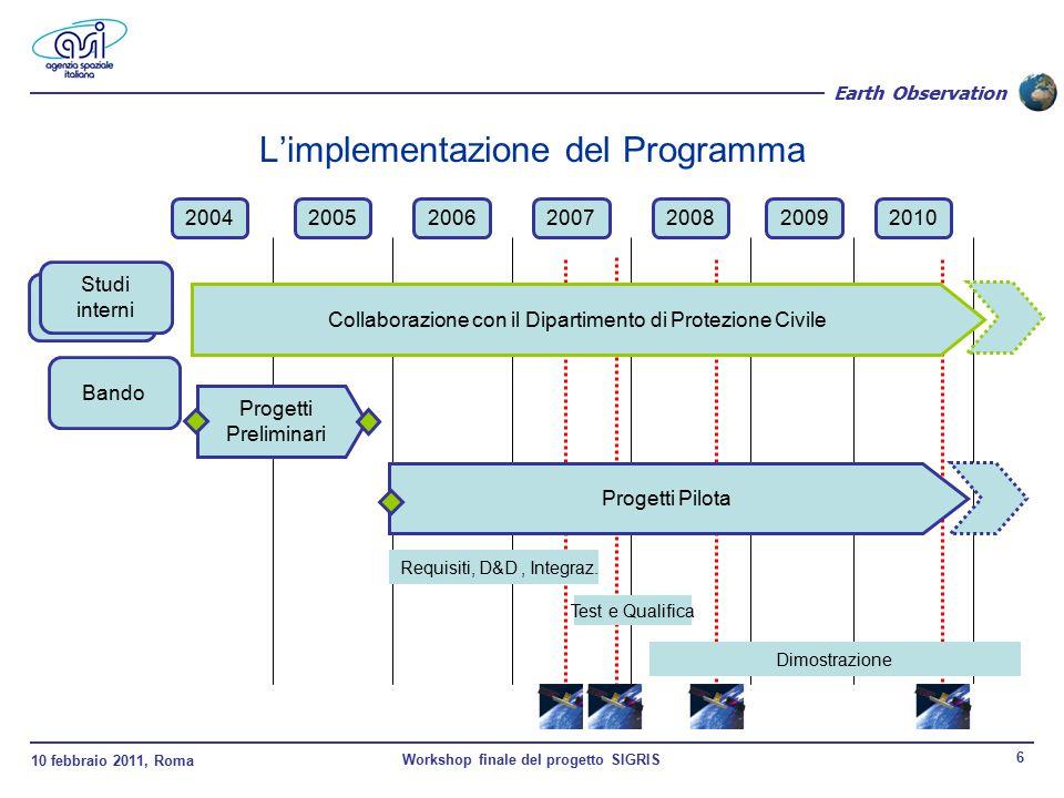 10 febbraio 2011, Roma Workshop finale del progetto SIGRIS 6 Earth Observation L'implementazione del Programma Internal studies 20042005200620072008 Studi interni Progetti Preliminari Collaborazione con il Dipartimento di Protezione Civile Progetti Pilota Requisiti, D&D, Integraz.