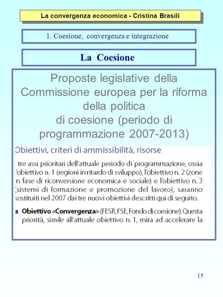 15 Proposte legislative della Commissione europea per la riforma della politica di coesione (periodo di programmazione 2007-2013) La Coesione La convergenza economica - Cristina Brasili 1.