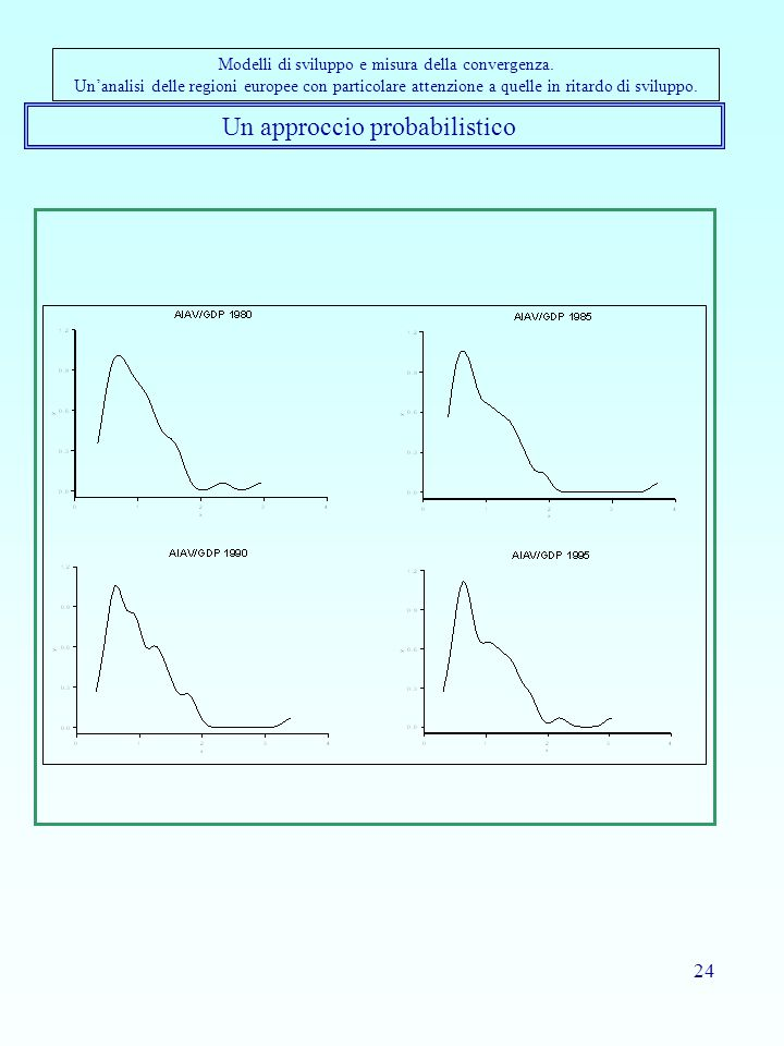 24 Un approccio probabilistico Modelli di sviluppo e misura della convergenza.