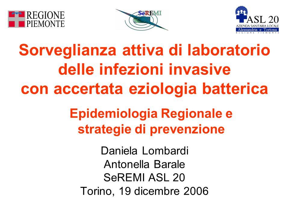 Malattie invasive da Pneumococco Eptavalente - Offerta attiva gratuita ai soggetti a rischio in età <5 anni (vedi Circ.