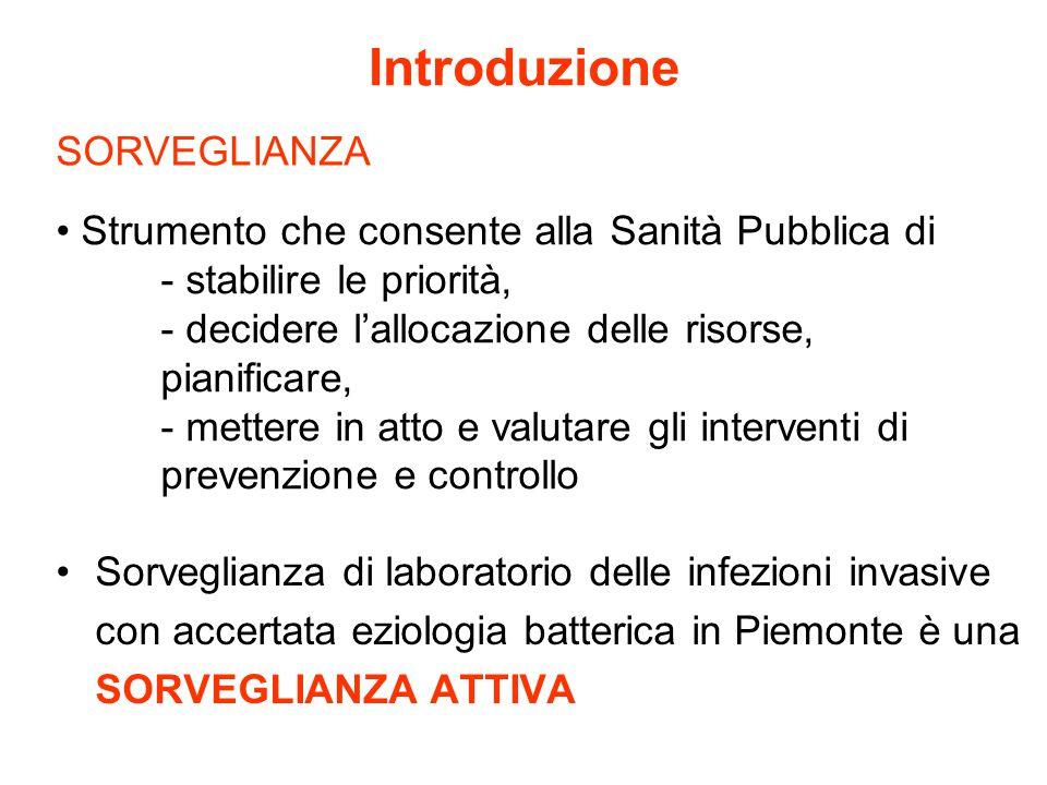 Infezioni batteriche invasive Piemonte 2003-2005 Risultati