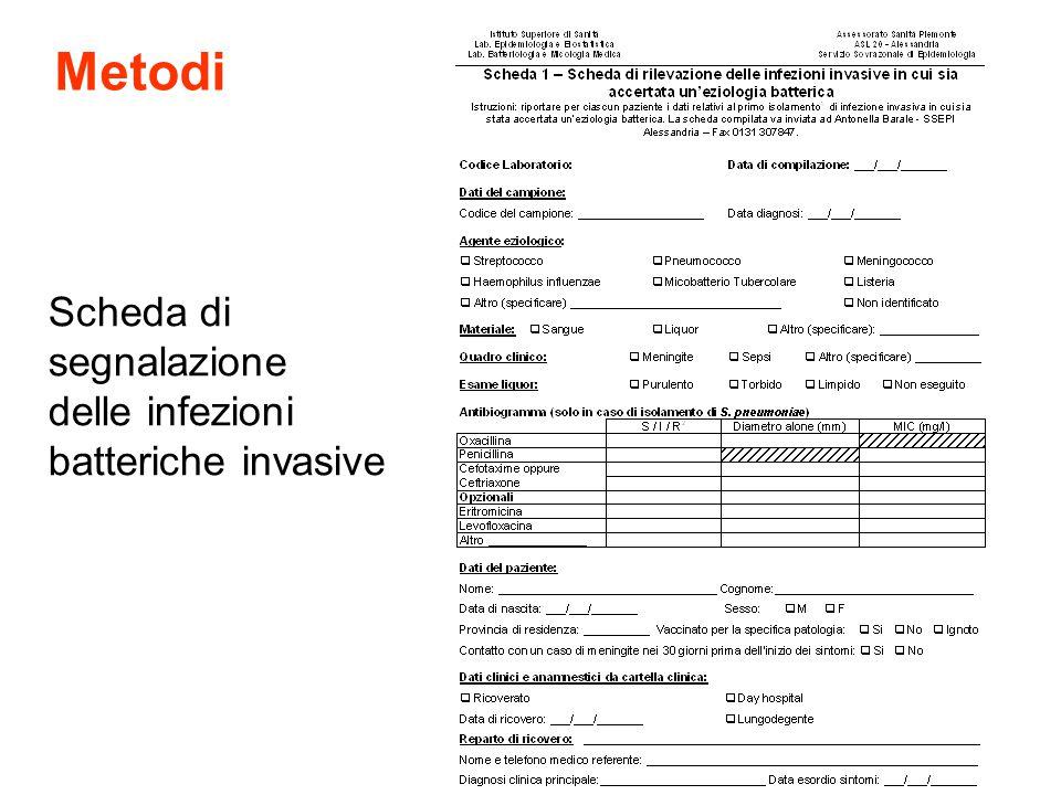Incidenza/100.000 di meningiti e tutte le infezioni invasive da S. pneumoniae - 2005 Risultati