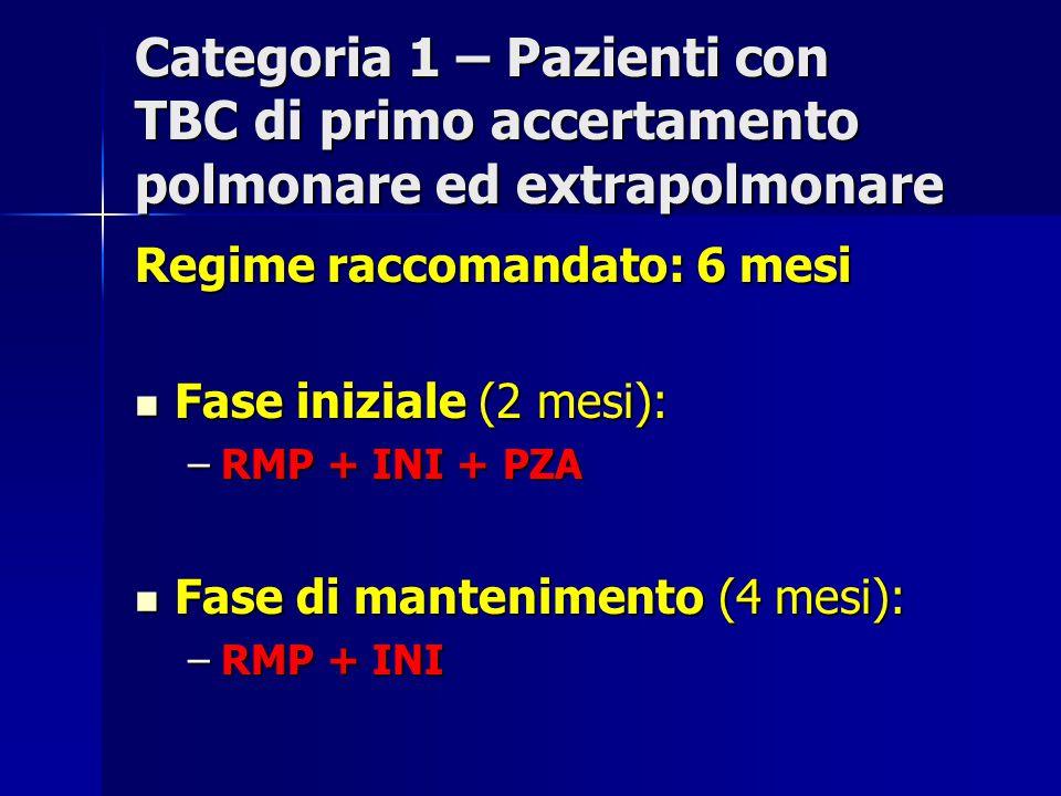 Categoria 1 – Pazienti con TBC di primo accertamento polmonare ed extrapolmonare Regime raccomandato: 6 mesi Fase iniziale (2 mesi): Fase iniziale (2