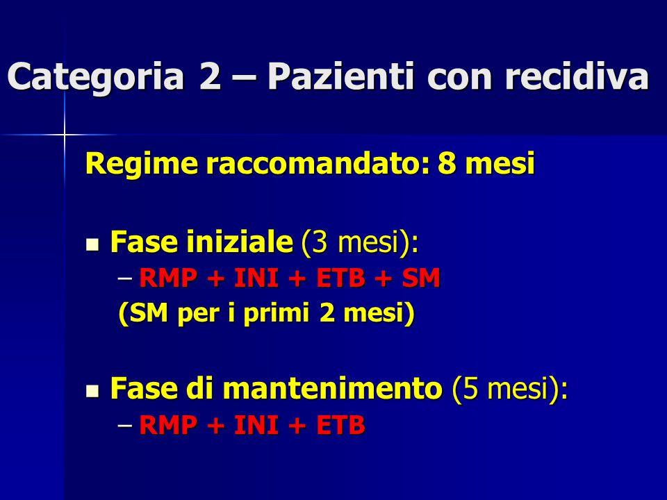 Categoria 2 – Pazienti con recidiva Regime raccomandato: 8 mesi Fase iniziale (3 mesi): Fase iniziale (3 mesi): –RMP + INI + ETB + SM (SM per i primi