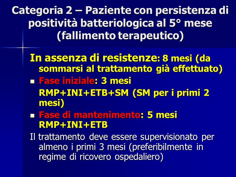 Categoria 2 – Paziente con persistenza di positività batteriologica al 5° mese (fallimento terapeutico) In assenza di resistenze : 8 mesi (da sommarsi