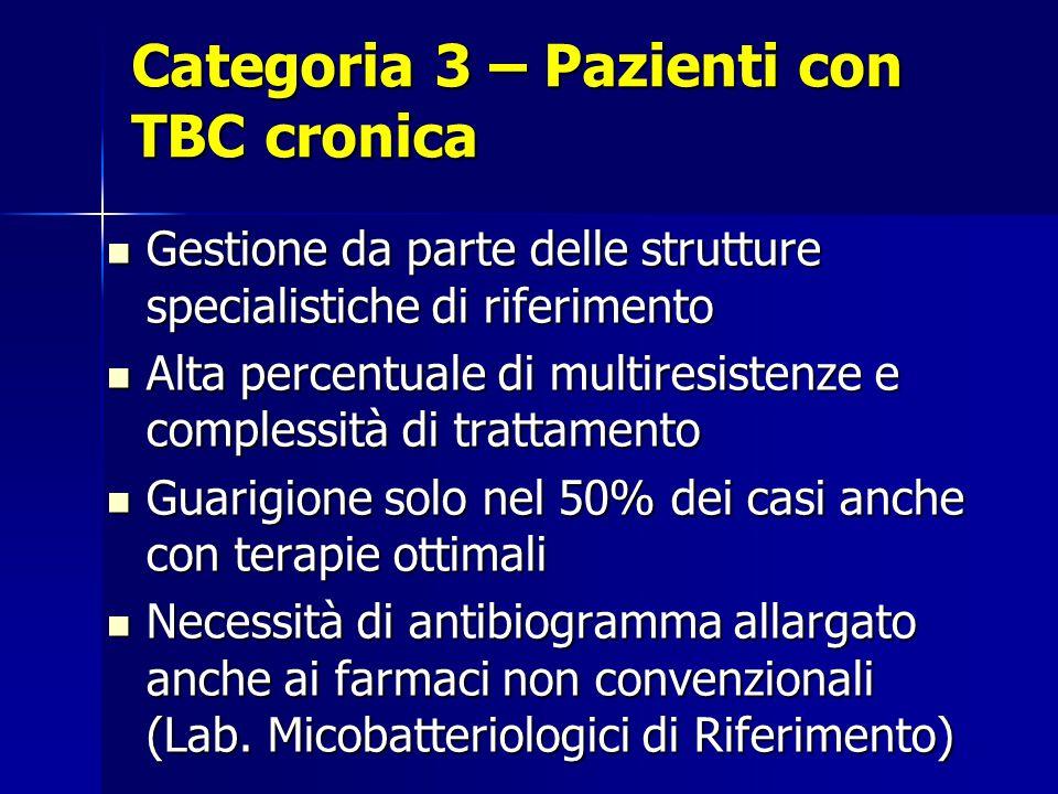 Categoria 3 – Pazienti con TBC cronica Gestione da parte delle strutture specialistiche di riferimento Gestione da parte delle strutture specialistich