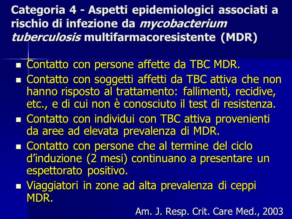 Categoria 4 - Aspetti epidemiologici associati a rischio di infezione da mycobacterium tuberculosis multifarmacoresistente (MDR) Contatto con persone