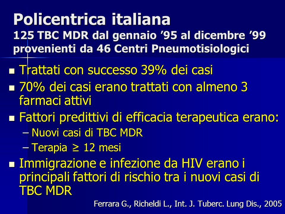 Policentrica italiana 125 TBC MDR dal gennaio '95 al dicembre '99 provenienti da 46 Centri Pneumotisiologici Trattati con successo 39% dei casi Tratta