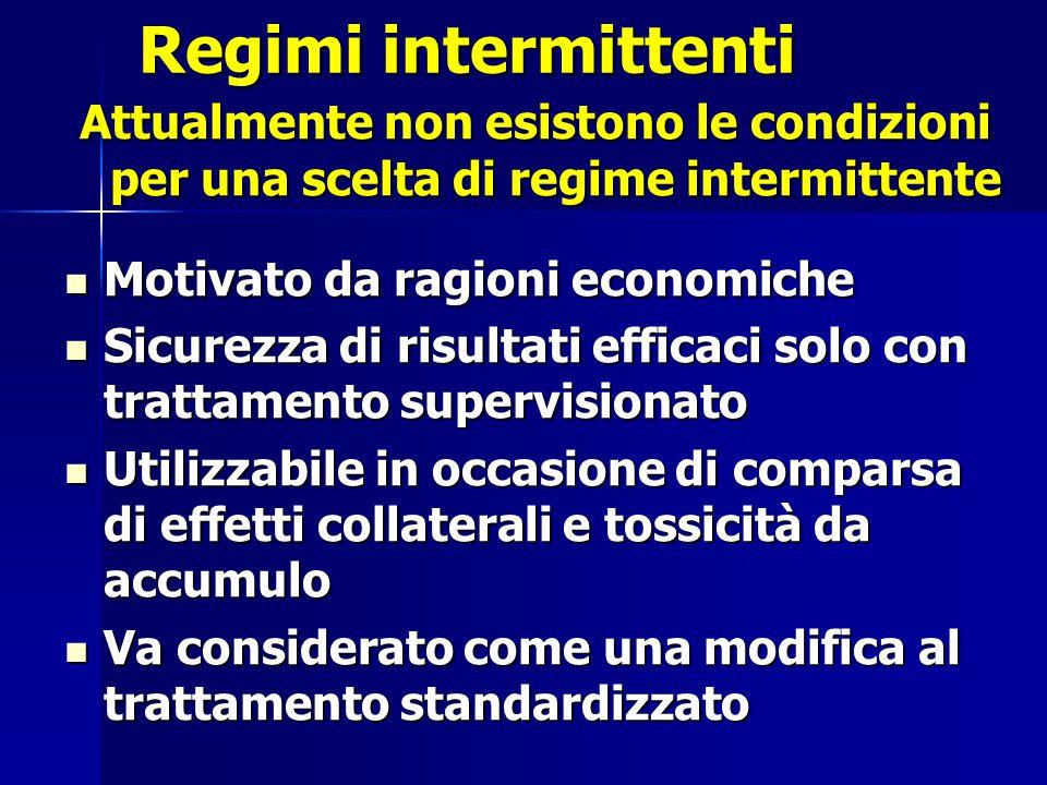 Regimi intermittenti Attualmente non esistono le condizioni per una scelta di regime intermittente Motivato da ragioni economiche Motivato da ragioni