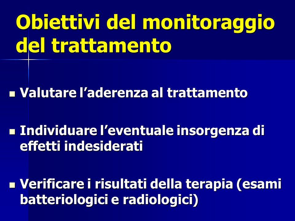 Obiettivi del monitoraggio del trattamento Valutare l'aderenza al trattamento Valutare l'aderenza al trattamento Individuare l'eventuale insorgenza di