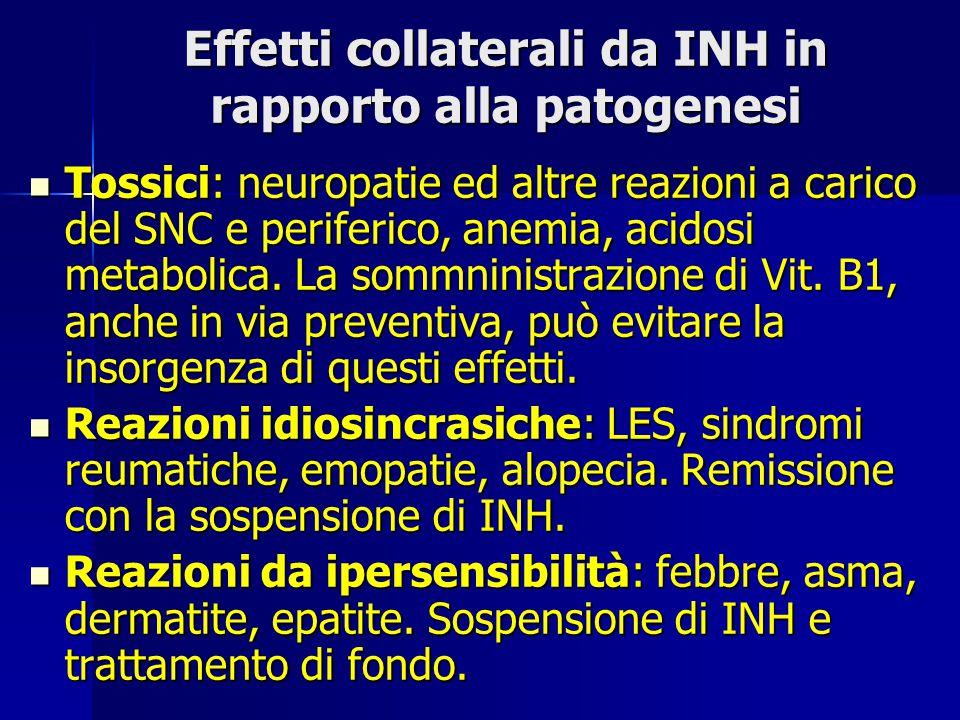 Effetti collaterali da INH in rapporto alla patogenesi Tossici: neuropatie ed altre reazioni a carico del SNC e periferico, anemia, acidosi metabolica