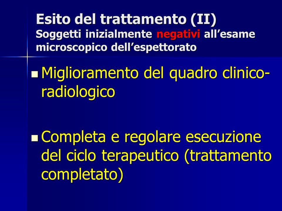 Esito del trattamento (II) Soggetti inizialmente negativi all'esame microscopico dell'espettorato Miglioramento del quadro clinico- radiologico Miglio