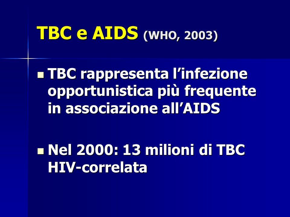TBC e AIDS (WHO, 2003) TBC rappresenta l'infezione opportunistica più frequente in associazione all'AIDS TBC rappresenta l'infezione opportunistica pi
