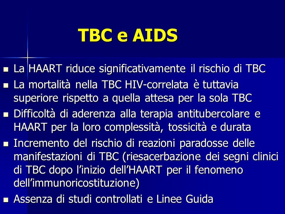 TBC e AIDS La HAART riduce significativamente il rischio di TBC La HAART riduce significativamente il rischio di TBC La mortalità nella TBC HIV-correl