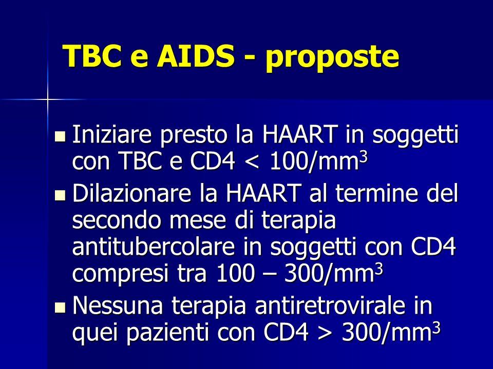 TBC e AIDS - proposte Iniziare presto la HAART in soggetti con TBC e CD4 < 100/mm 3 Iniziare presto la HAART in soggetti con TBC e CD4 < 100/mm 3 Dila