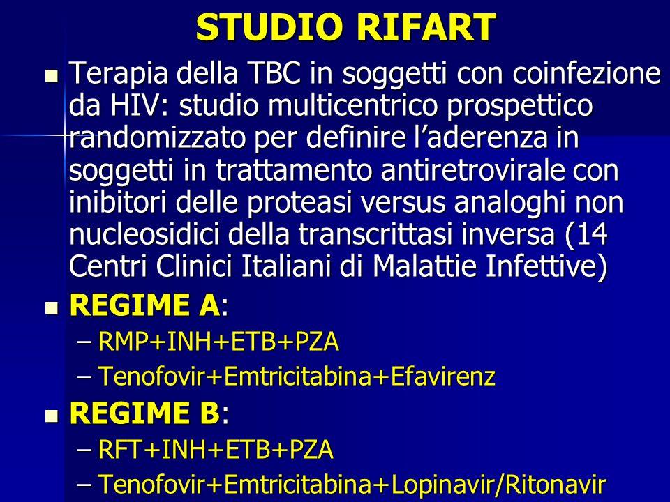 STUDIO RIFART Terapia della TBC in soggetti con coinfezione da HIV: studio multicentrico prospettico randomizzato per definire l'aderenza in soggetti