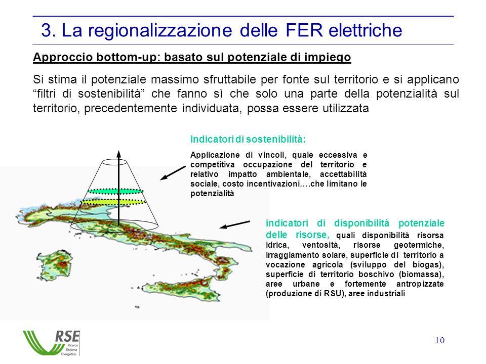 10 3. La regionalizzazione delle FER elettriche Approccio bottom-up: basato sul potenziale di impiego Si stima il potenziale massimo sfruttabile per f