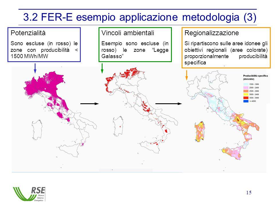 15 3.2 FER-E esempio applicazione metodologia (3) Potenzialità Sono escluse (in rosso) le zone con producibilità < 1500 MWh/MW Vincoli ambientali Esempio sono escluse (in rosso) le zone Legge Galasso Regionalizzazione Si ripartiscono sulle aree idonee gli obiettivi regionali (aree colorate) proporzionalmente producibilità specifica