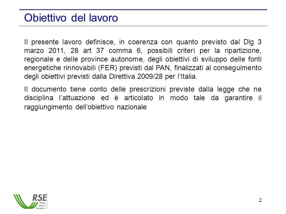 22 Obiettivo del lavoro Il presente lavoro definisce, in coerenza con quanto previsto dal Dlg 3 marzo 2011, 28 art 37 comma 6, possibili criteri per la ripartizione, regionale e delle province autonome, degli obiettivi di sviluppo delle fonti energetiche rinnovabili (FER) previsti dal PAN, finalizzati al conseguimento degli obiettivi previsti dalla Direttiva 2009/28 per l'Italia.