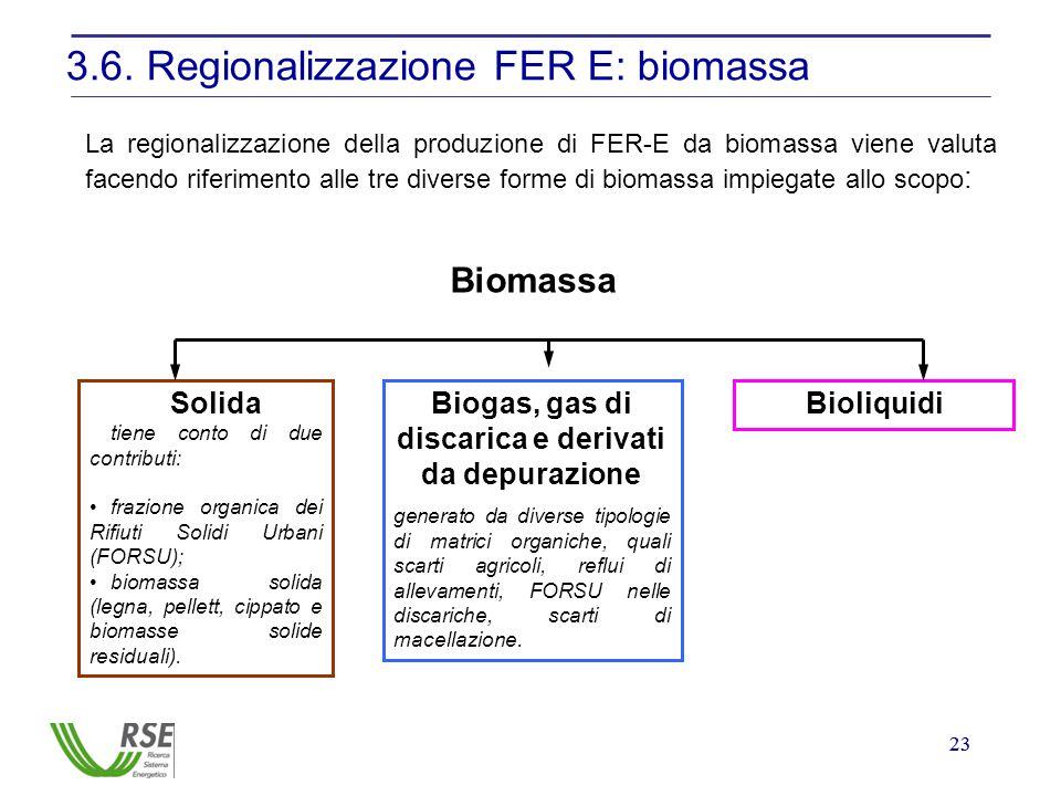 23 3.6. Regionalizzazione FER E: biomassa Biomassa Solida tiene conto di due contributi: frazione organica dei Rifiuti Solidi Urbani (FORSU); biomassa