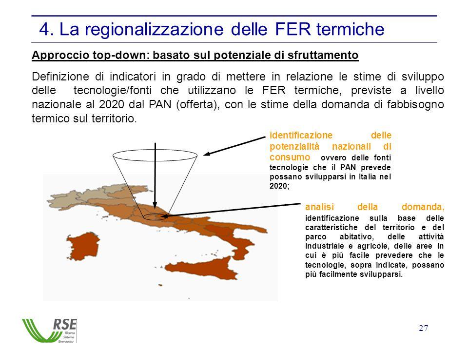 27 4. La regionalizzazione delle FER termiche Approccio top-down: basato sul potenziale di sfruttamento Definizione di indicatori in grado di mettere