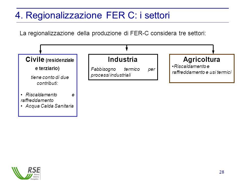 28 4. Regionalizzazione FER C: i settori La regionalizzazione della produzione di FER-C considera tre settori: Civile (residenziale e terziario) tiene
