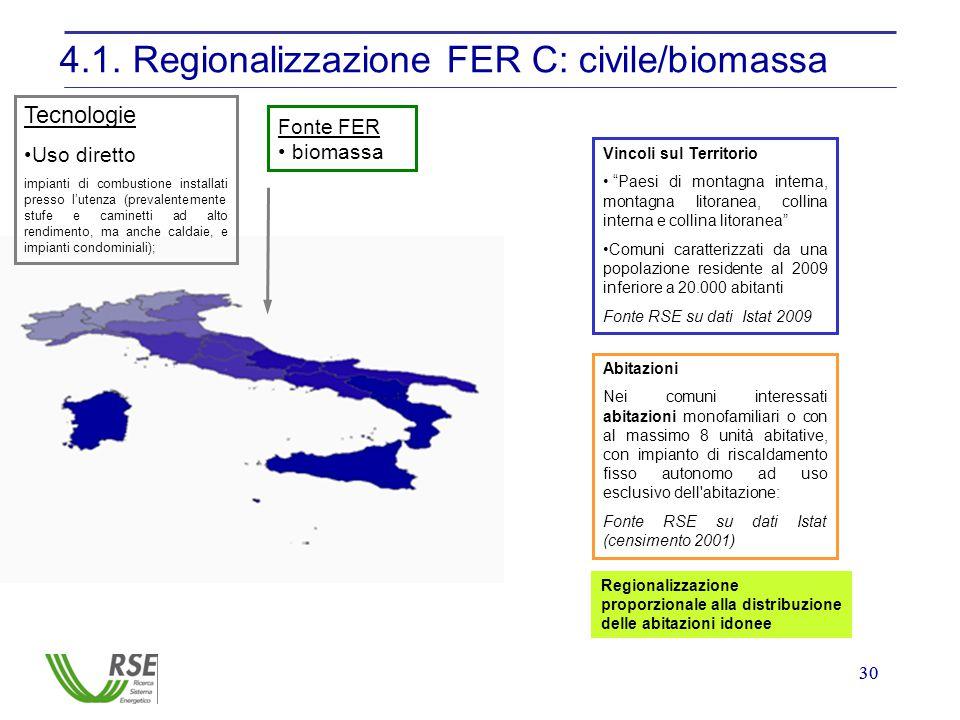 30 4.1. Regionalizzazione FER C: civile/biomassa Fonte FER biomassa Tecnologie Uso diretto impianti di combustione installati presso l'utenza (prevale