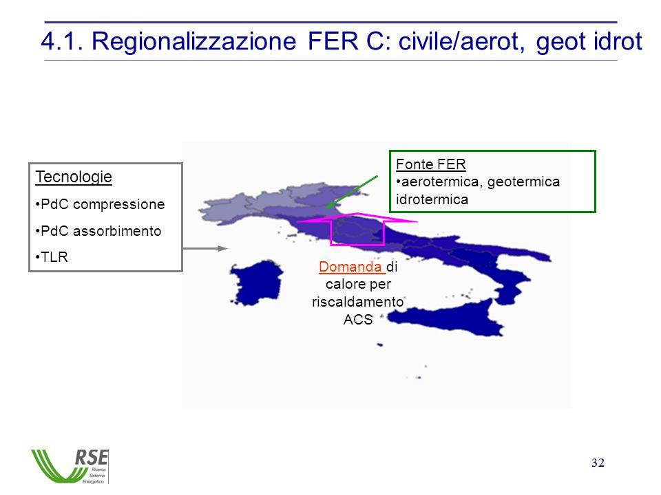 32 4.1. Regionalizzazione FER C: civile/aerot, geot idrot Fonte FER aerotermica, geotermica idrotermica Tecnologie PdC compressione PdC assorbimento T