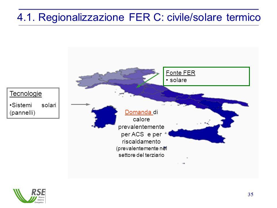35 4.1. Regionalizzazione FER C: civile/solare termico Fonte FER solare Tecnologie Sistemi solari (pannelli) Domanda di calore prevalentemente per ACS