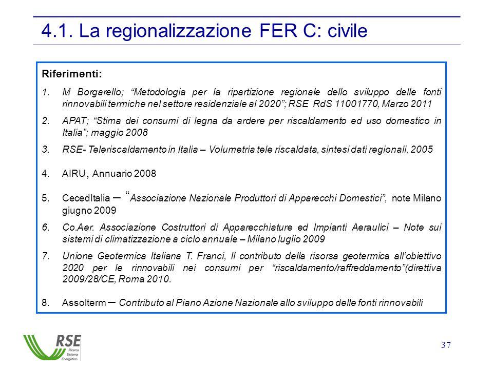 """37 4.1. La regionalizzazione FER C: civile Riferimenti: 1.M Borgarello; """"Metodologia per la ripartizione regionale dello sviluppo delle fonti rinnovab"""