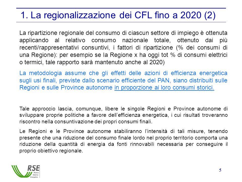 55 1. La regionalizzazione dei CFL fino a 2020 (2) La ripartizione regionale del consumo di ciascun settore di impiego è ottenuta applicando al relati