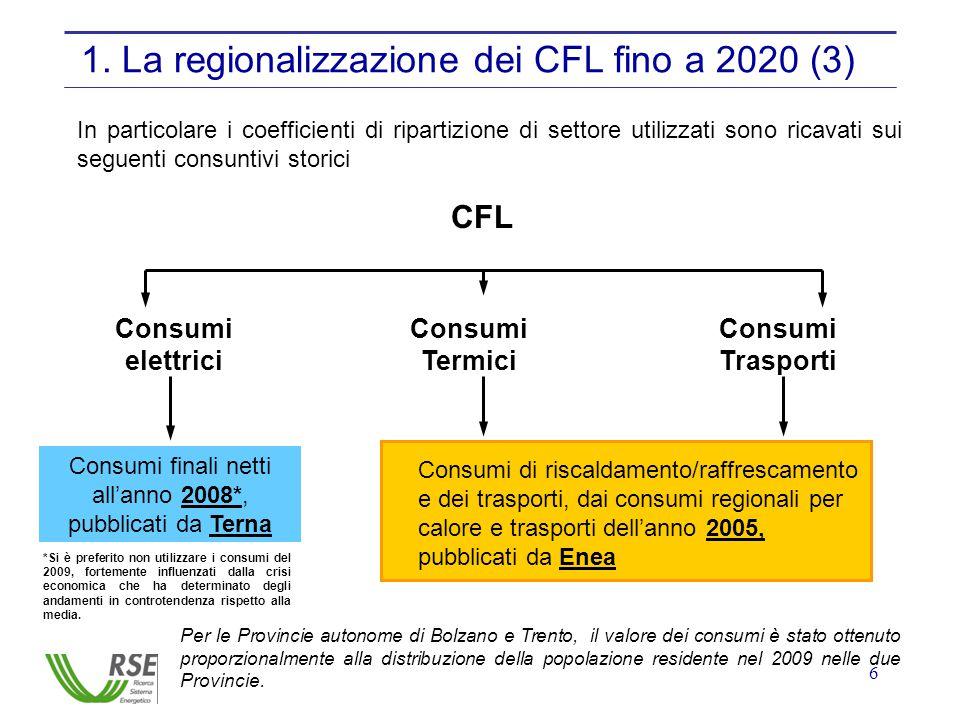 6 1. La regionalizzazione dei CFL fino a 2020 (3) CFL Consumi elettrici Consumi Termici Consumi Trasporti In particolare i coefficienti di ripartizion