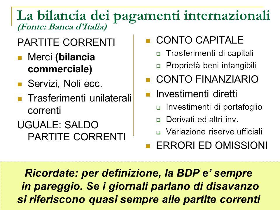 Donato Speroni - Ifg Urbino - Corso 2010/2011 23 La bilancia dei pagamenti internazionali (Fonte: Banca d'Italia) PARTITE CORRENTI Merci (bilancia commerciale) Servizi, Noli ecc.