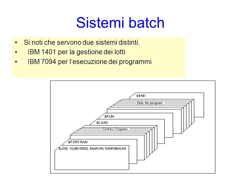 Si noti che servono due sistemi distinti. IBM 1401 per la gestione dei lotti IBM 7094 per l'esecuzione dei programmi