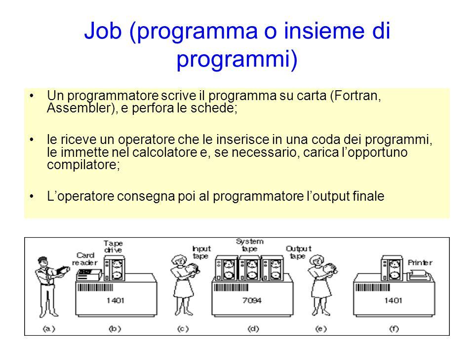 Job (programma o insieme di programmi) Un programmatore scrive il programma su carta (Fortran, Assembler), e perfora le schede; le riceve un operatore