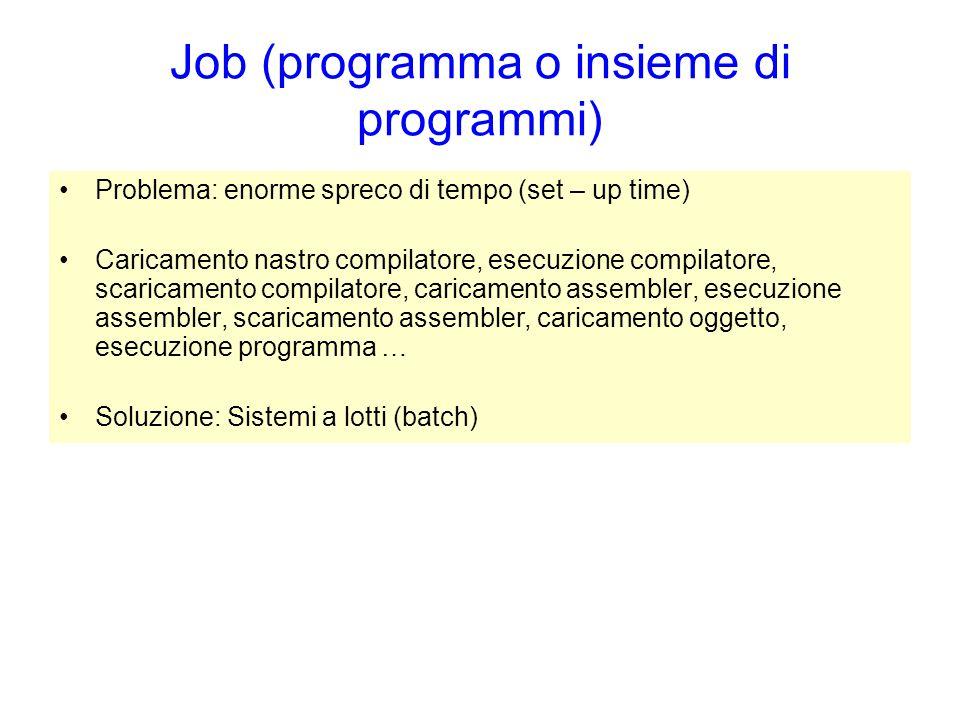 Job (programma o insieme di programmi) Problema: enorme spreco di tempo (set – up time) Caricamento nastro compilatore, esecuzione compilatore, scaric